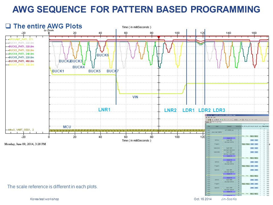AWG Sequence for Pattern Based Programming