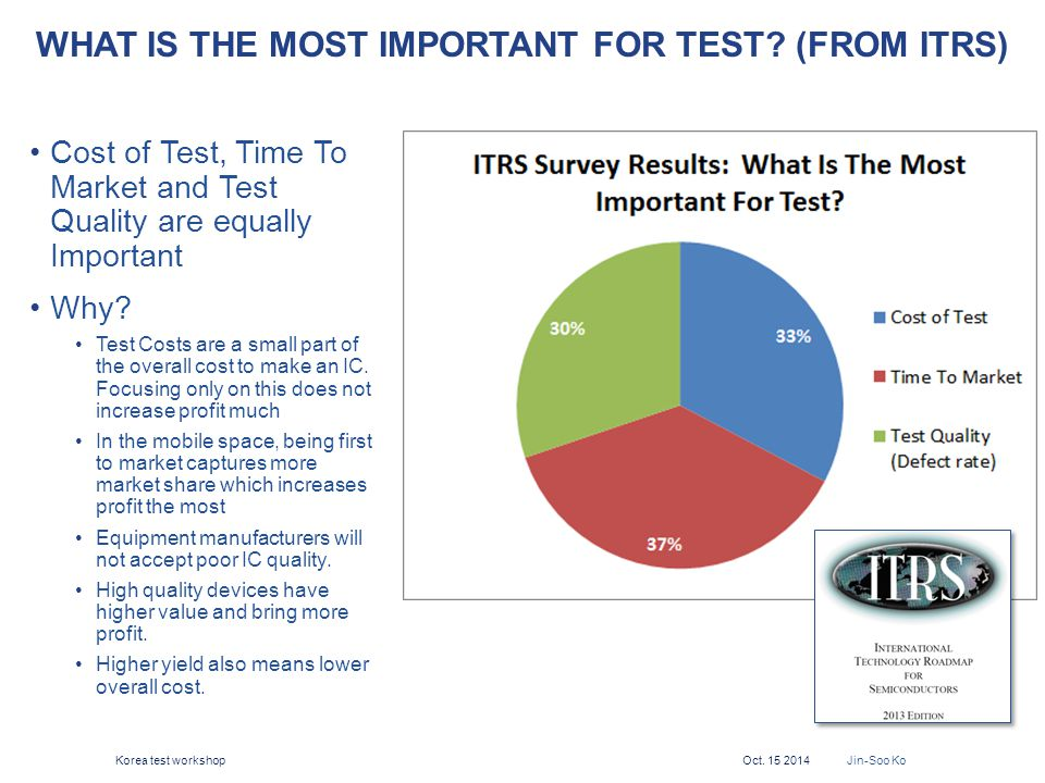 What is the most important for test (from itrs)