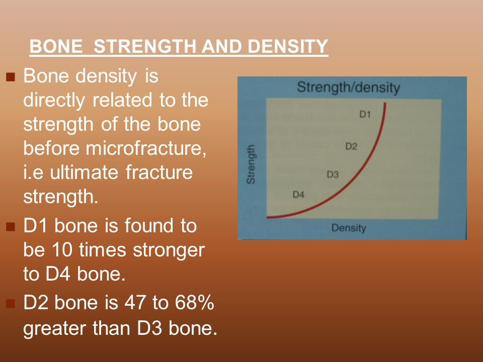 D1 bone is found to be 10 times stronger to D4 bone.