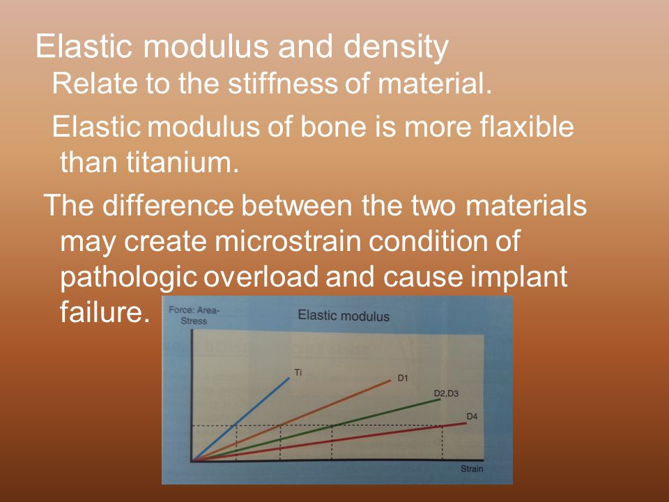 Elastic modulus and density