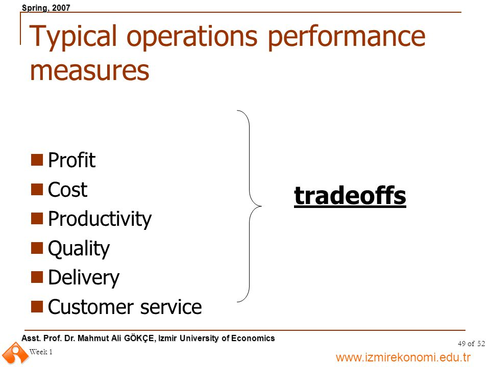 Typical operations performance measures