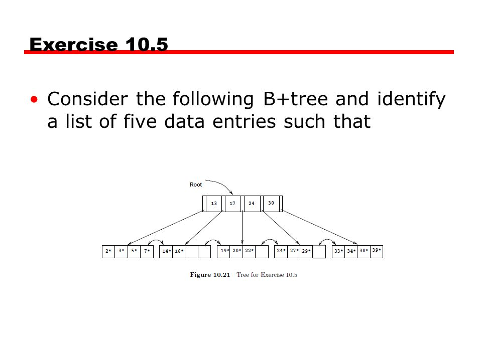 Exercise 10.5 Consider the following B+tree and identify a list of five data entries such that