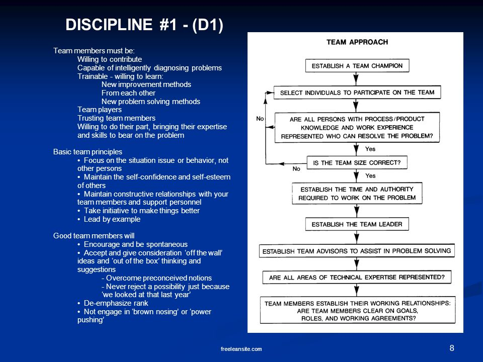 DISCIPLINE #1 - (D1) Team members must be: Willing to contribute