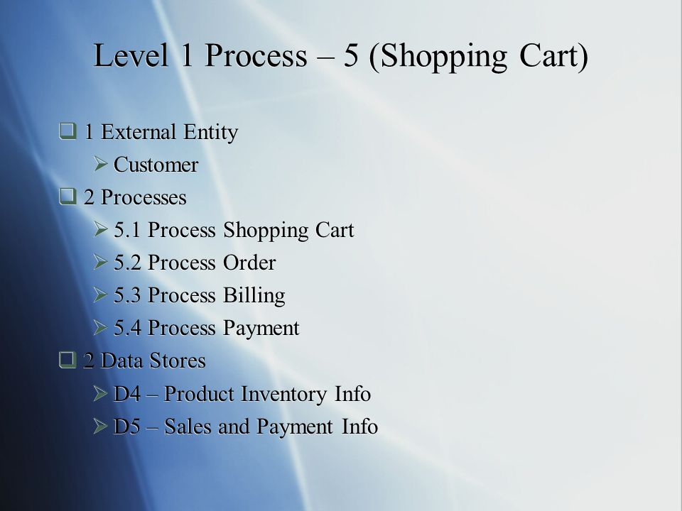 Level 1 Process – 5 (Shopping Cart)