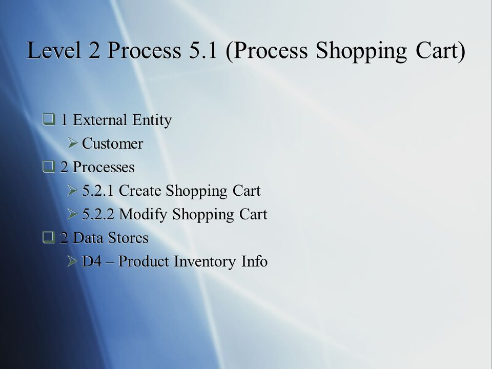 Level 2 Process 5.1 (Process Shopping Cart)