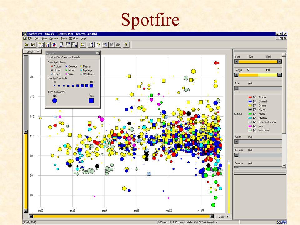 Multi-Dimensional Data Visualization - ppt download