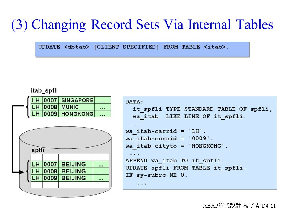 (3) Changing Record Sets Via Internal Tables