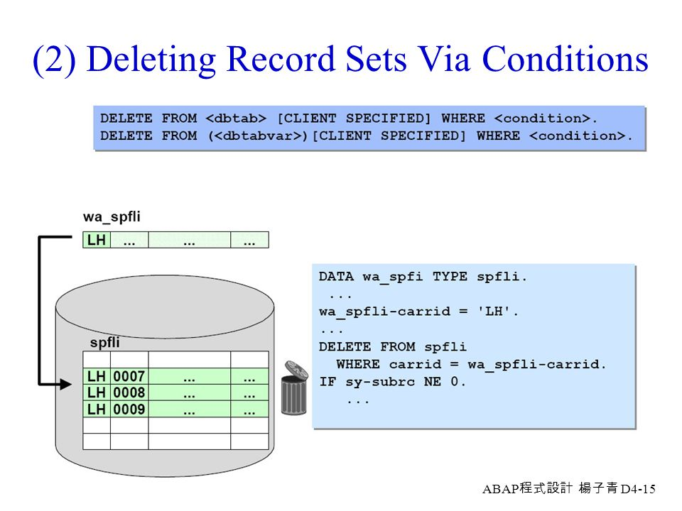 (2) Deleting Record Sets Via Conditions