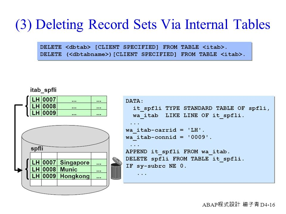 (3) Deleting Record Sets Via Internal Tables