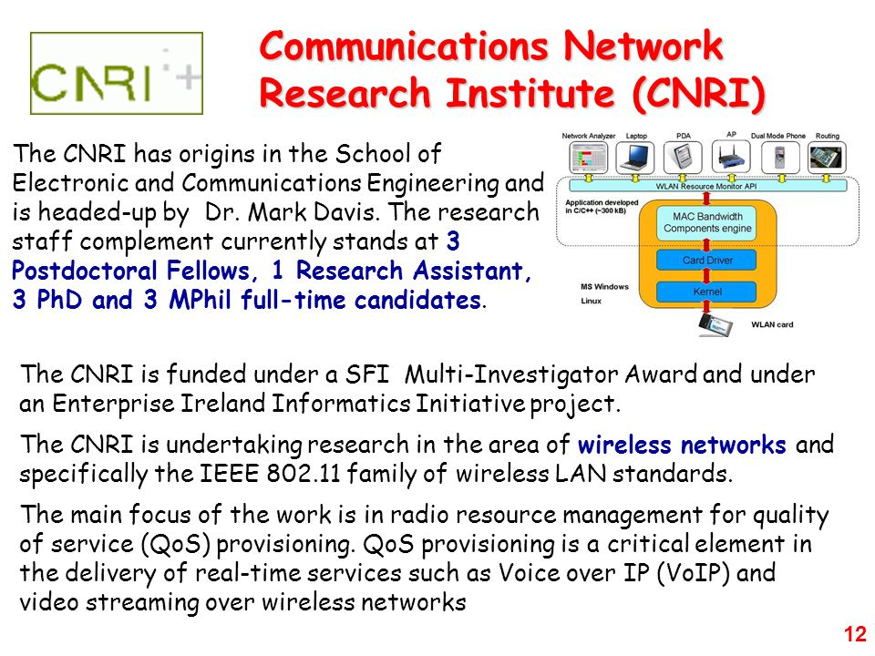 Communications Network Research Institute (CNRI)