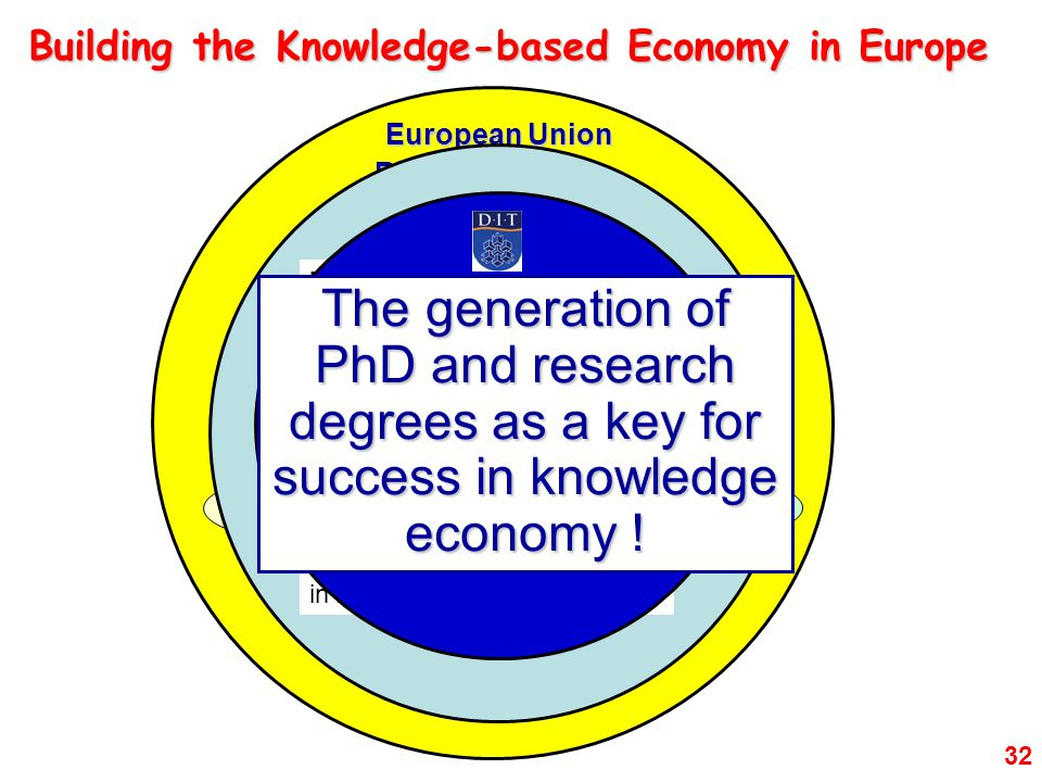 European Union Research Policy – Lisbon Strategy