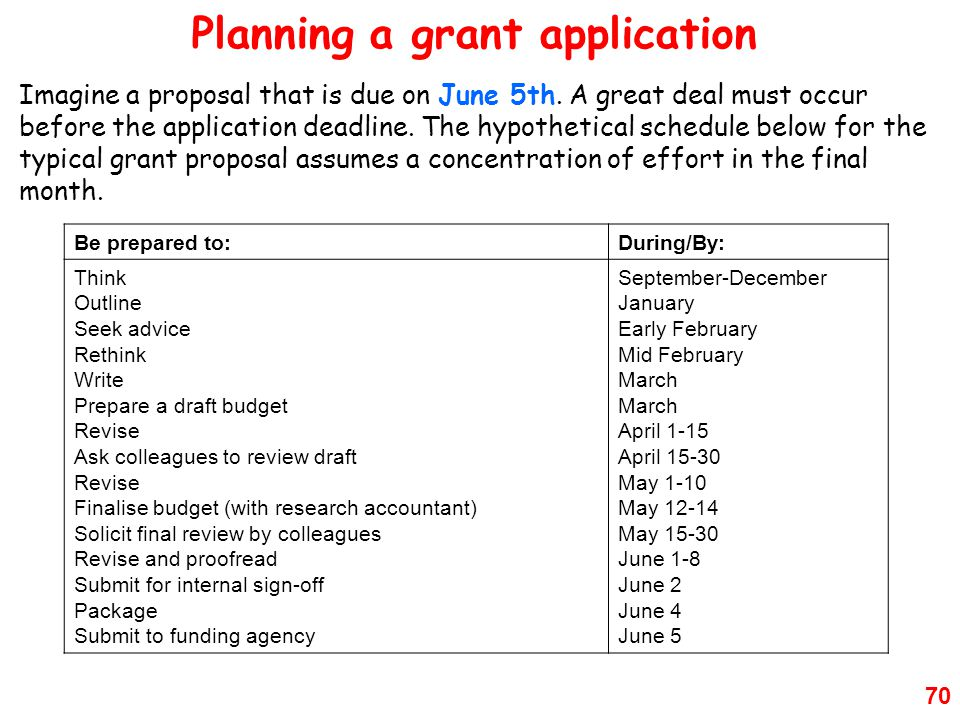 Planning a grant application