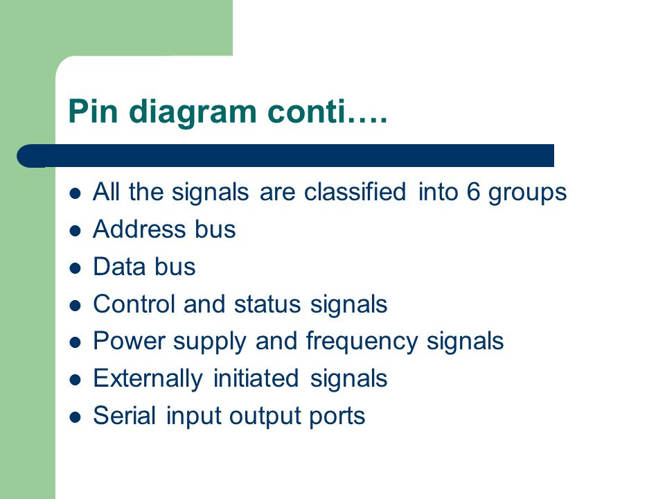 Pin diagram conti…. All the signals are classified into 6 groups