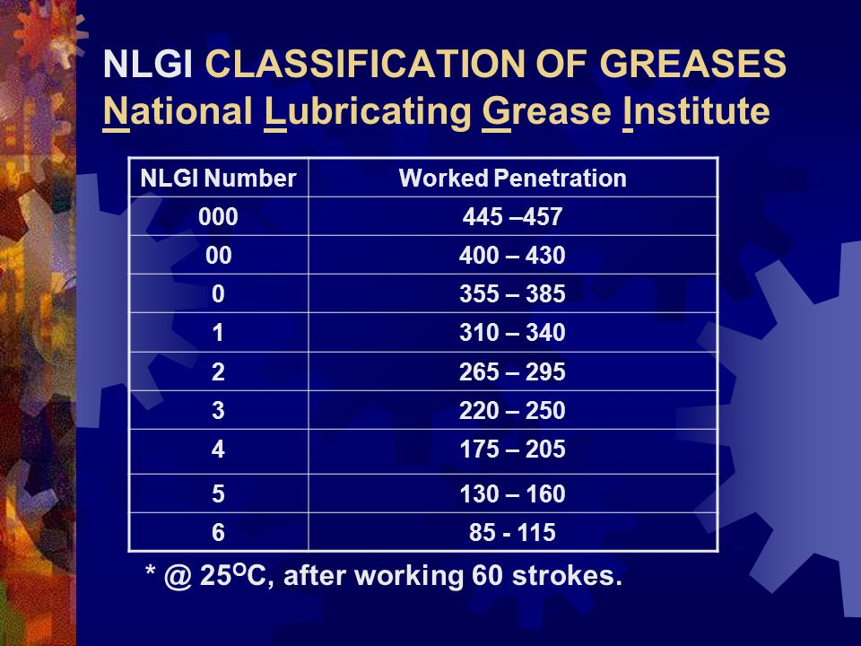 NLGI CLASSIFICATION OF GREASES National Lubricating Grease Institute