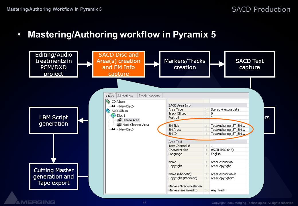 SACD Mastering and Authoring with Pyramix 5 - ppt video online download