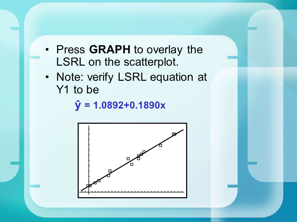 Press GRAPH to overlay the LSRL on the scatterplot.