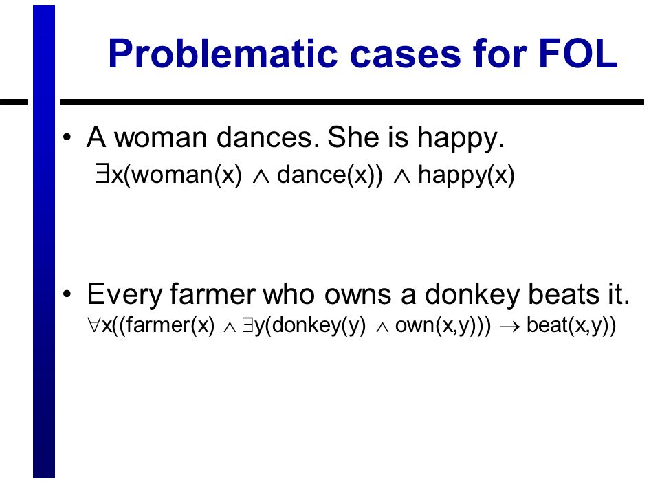 Problematic cases for FOL