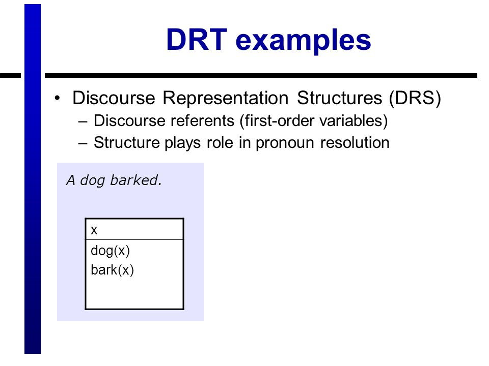 DRT examples Discourse Representation Structures (DRS)