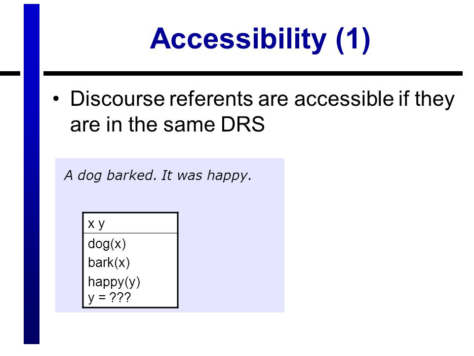Accessibility (1) Discourse referents are accessible if they are in the same DRS. A dog barked. It was happy.