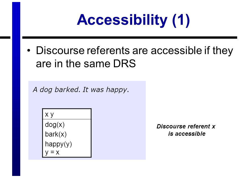 Discourse referent x is accessible