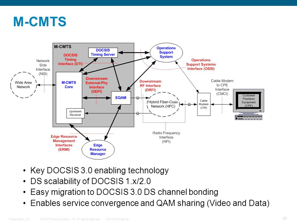 M-CMTS Key DOCSIS 3.0 enabling technology