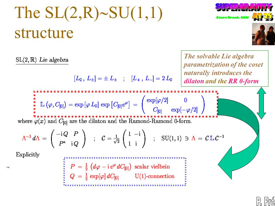 The SL(2,R)~SU(1,1) structure