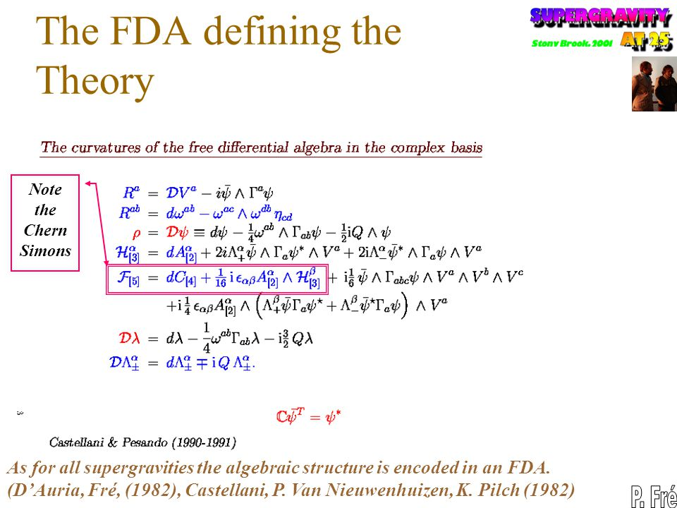 The FDA defining the Theory