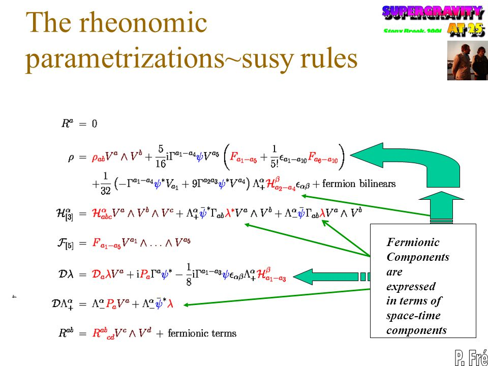 The rheonomic parametrizations~susy rules