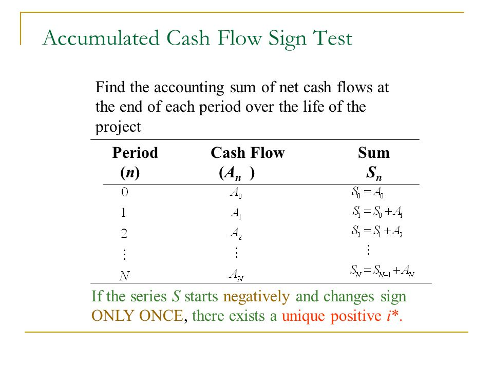 Accumulated Cash Flow Sign Test