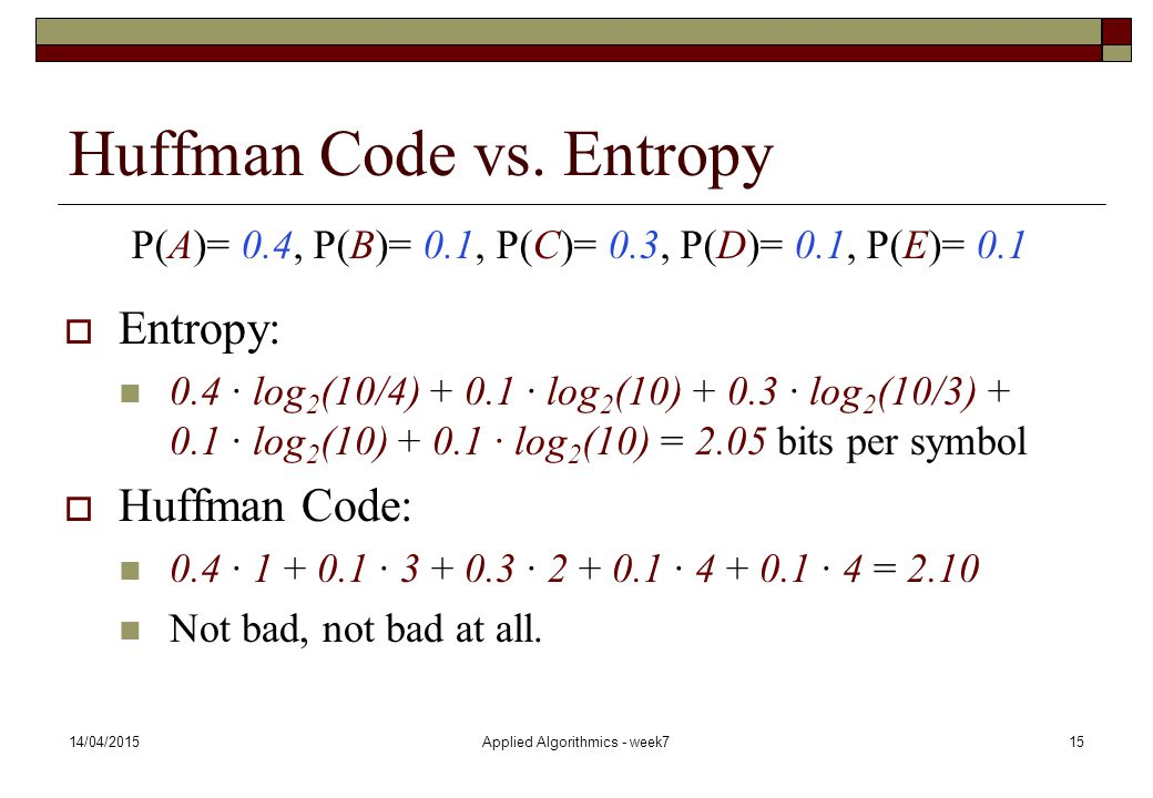 Huffman Code vs. Entropy
