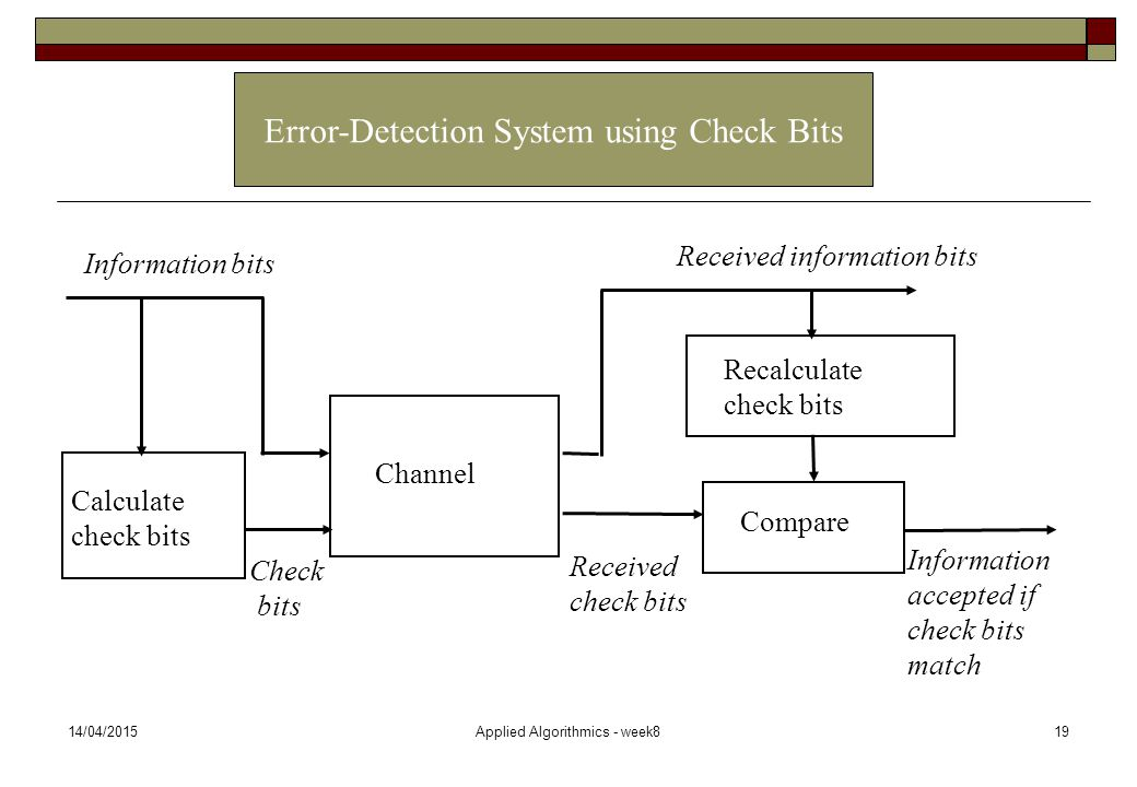 Error-Detection System using Check Bits