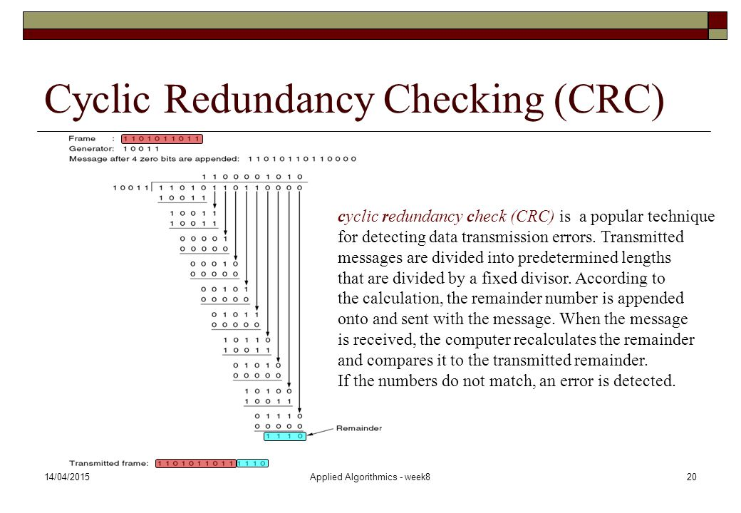 Cyclic Redundancy Checking (CRC)