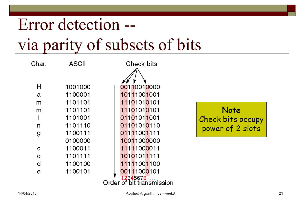 Error detection -- via parity of subsets of bits