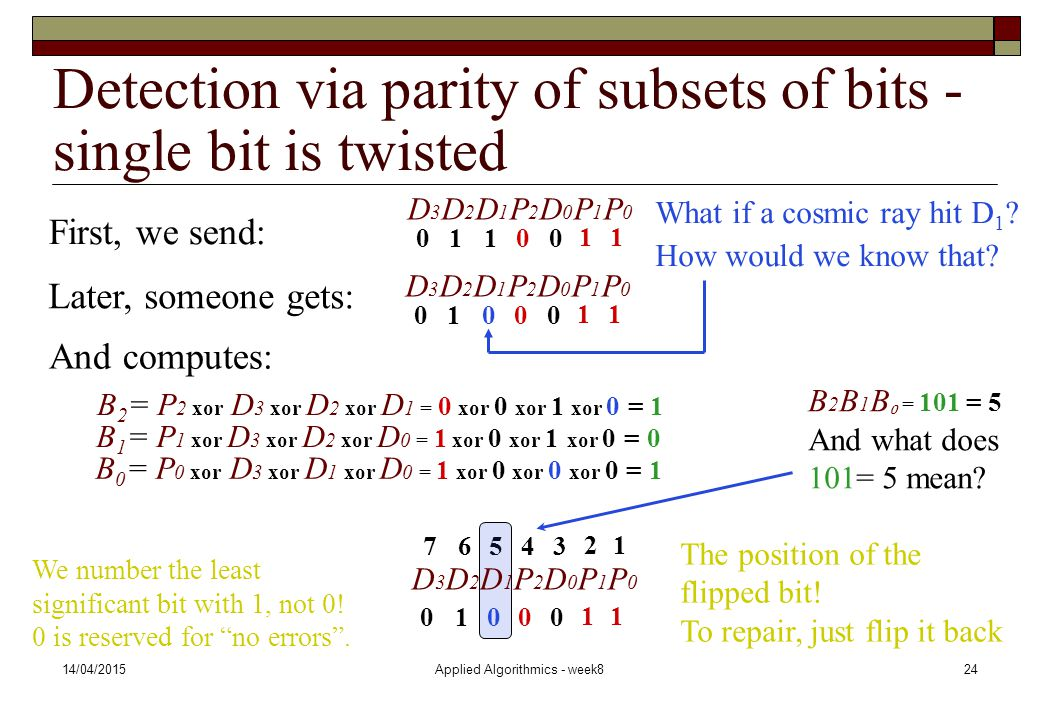 Detection via parity of subsets of bits - single bit is twisted