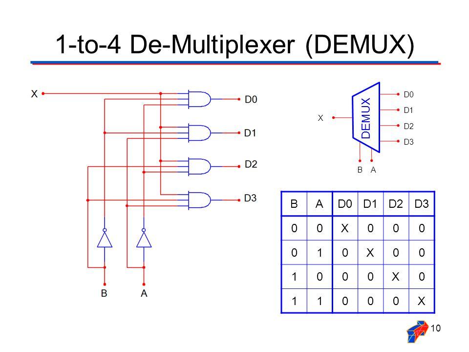 multiplexer    demultiplexer