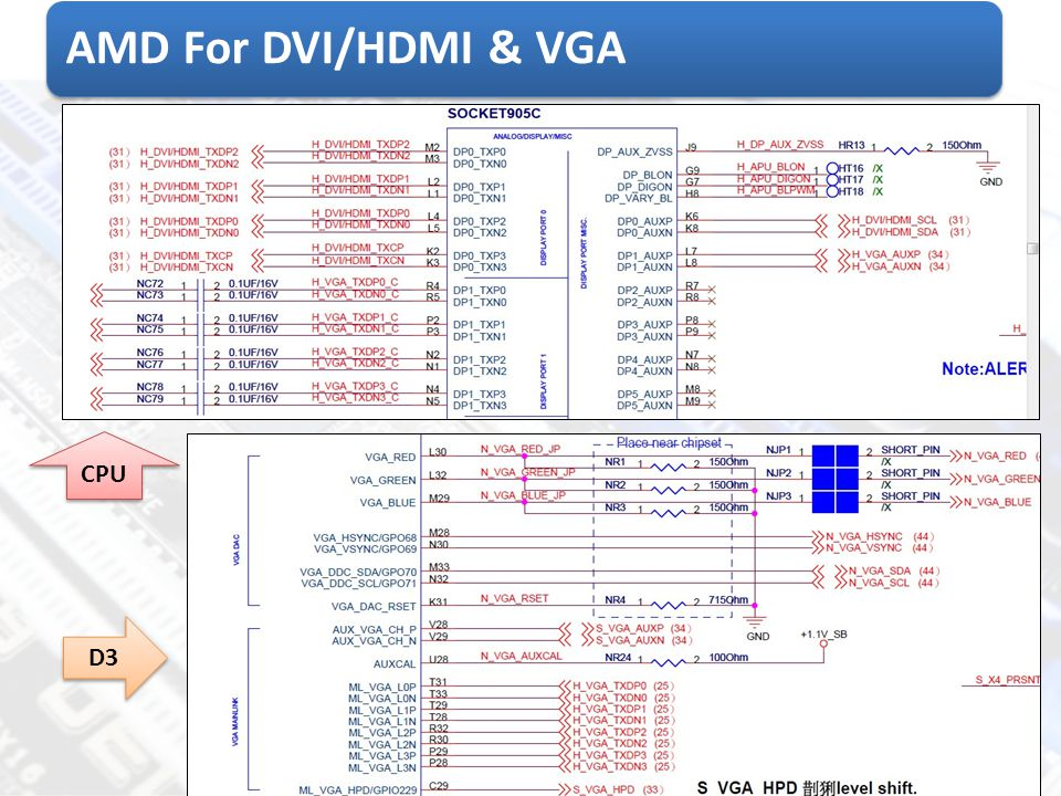 AMD For DVI/HDMI & VGA CPU D3