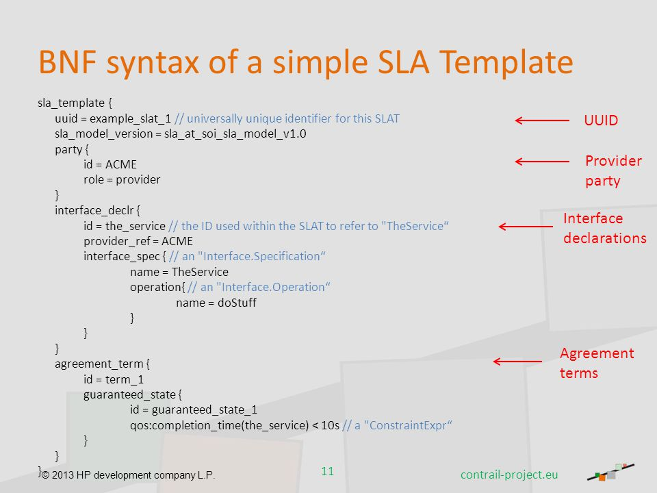 BNF syntax of a simple SLA Template