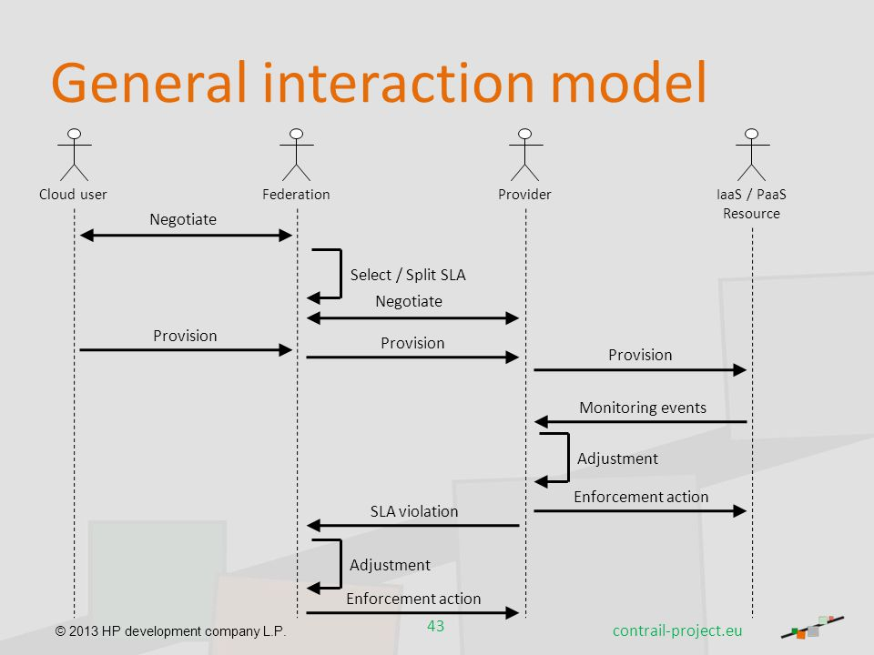 General interaction model