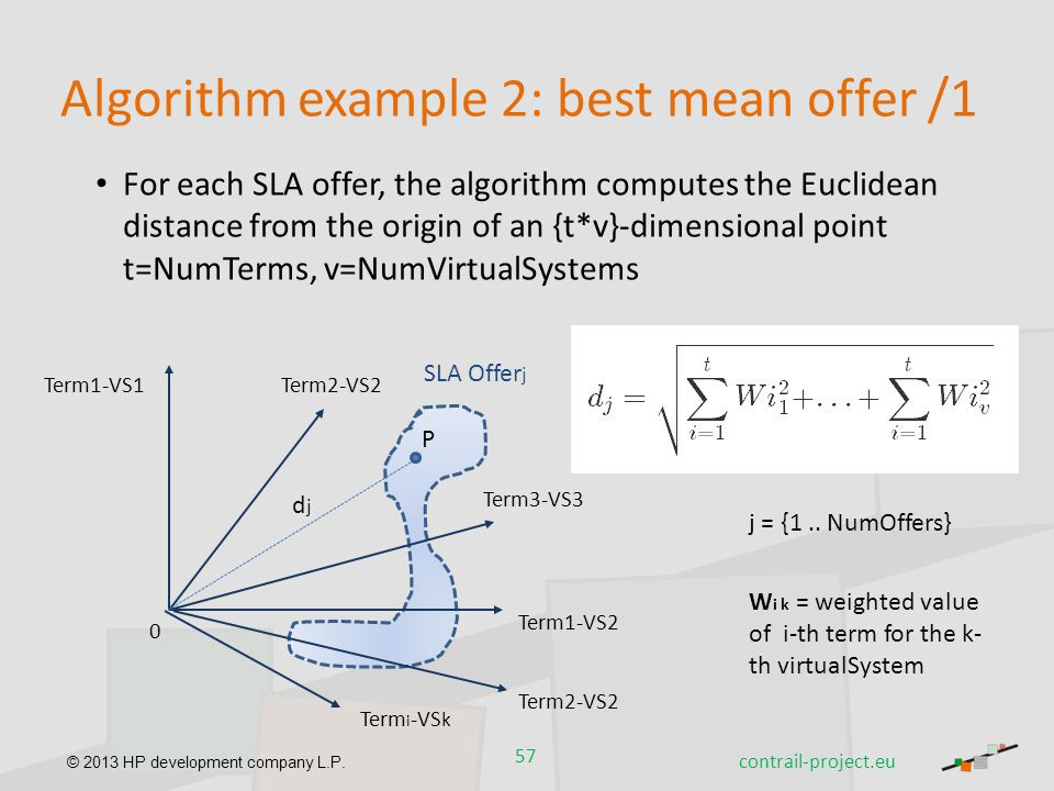 Algorithm example 2: best mean offer /1