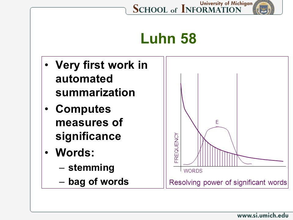 Luhn 58 Very first work in automated summarization