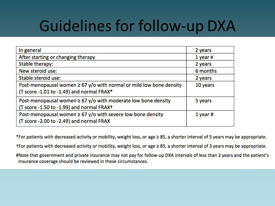Guidelines for follow-up DXA