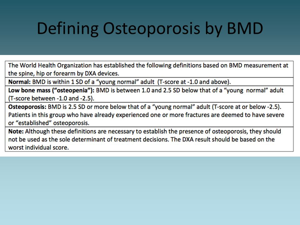 Defining Osteoporosis by BMD