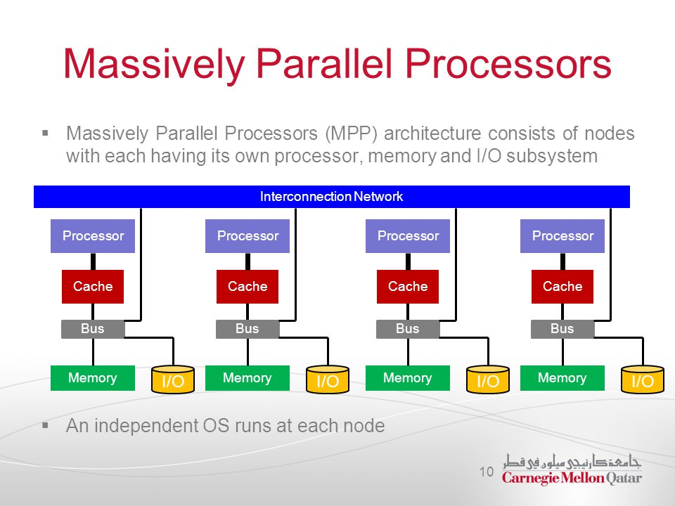 Massively Parallel Processors