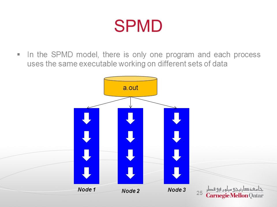 SPMD In the SPMD model, there is only one program and each process uses the same executable working on different sets of data.