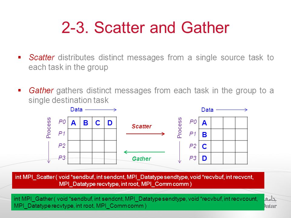 2-3. Scatter and Gather Scatter distributes distinct messages from a single source task to each task in the group.