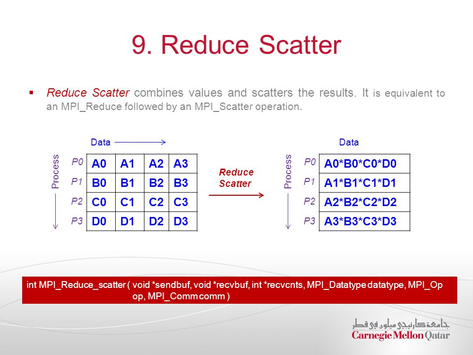 9. Reduce Scatter Reduce Scatter combines values and scatters the results. It is equivalent to an MPI_Reduce followed by an MPI_Scatter operation.