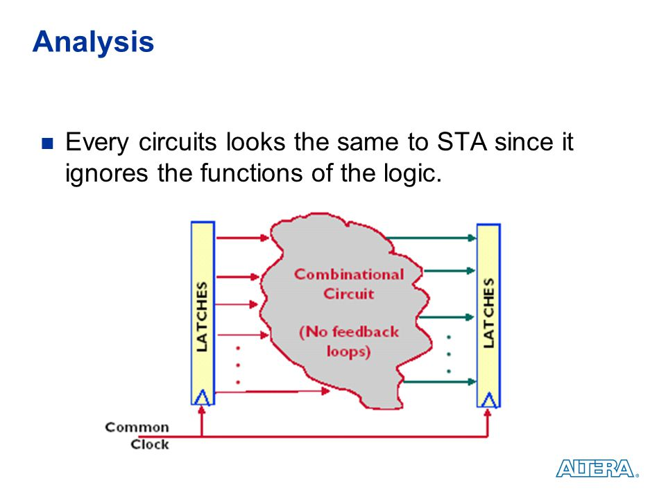 Analysis Every circuits looks the same to STA since it ignores the functions of the logic.