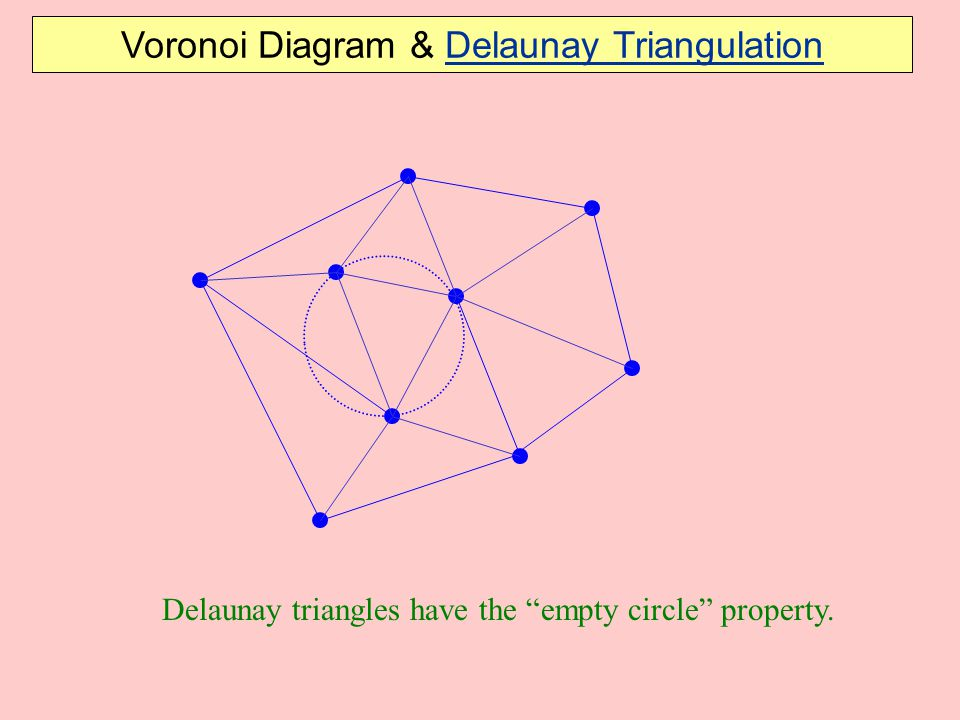 Delaunay triangulations ppt download voronoi diagram delaunay triangulation ccuart Choice Image