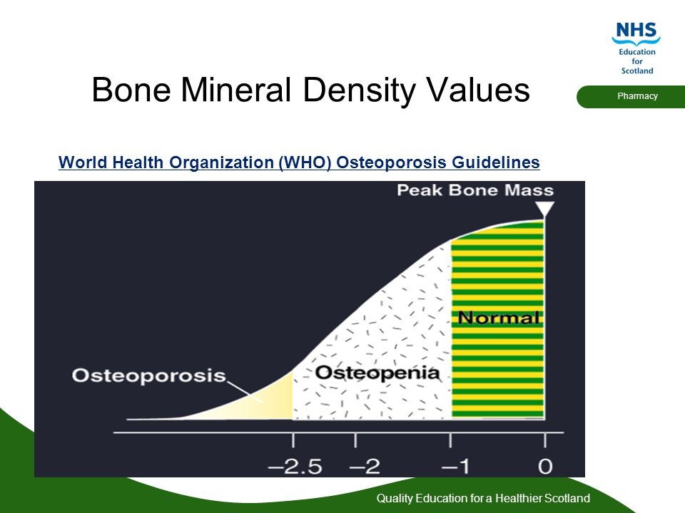 Bone Mineral Density Values