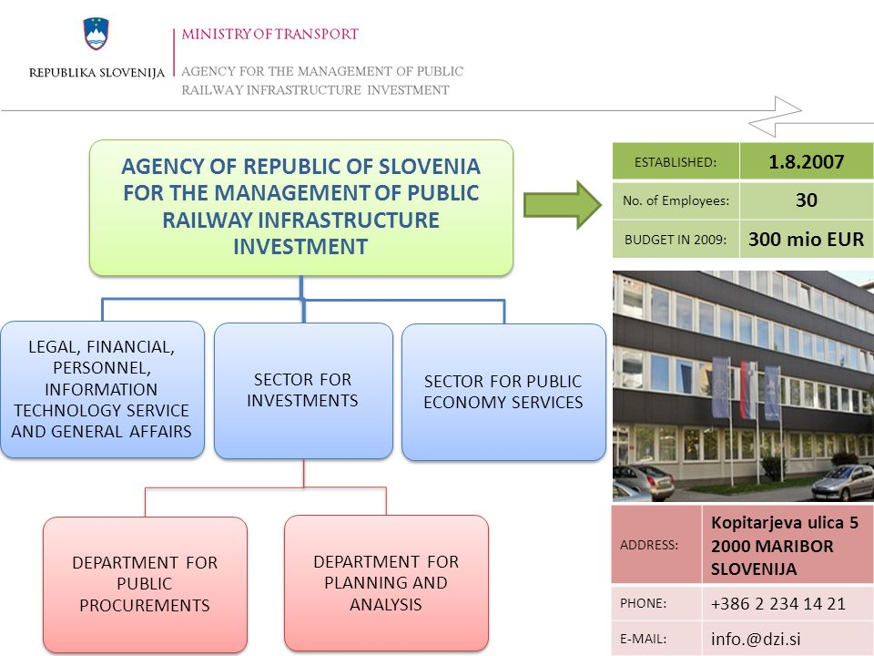AGENCY OF REPUBLIC OF SLOVENIA FOR THE MANAGEMENT OF PUBLIC RAILWAY INFRASTRUCTURE INVESTMENT